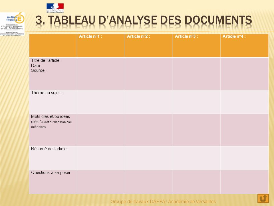 3. Tableau d'analyse des documents