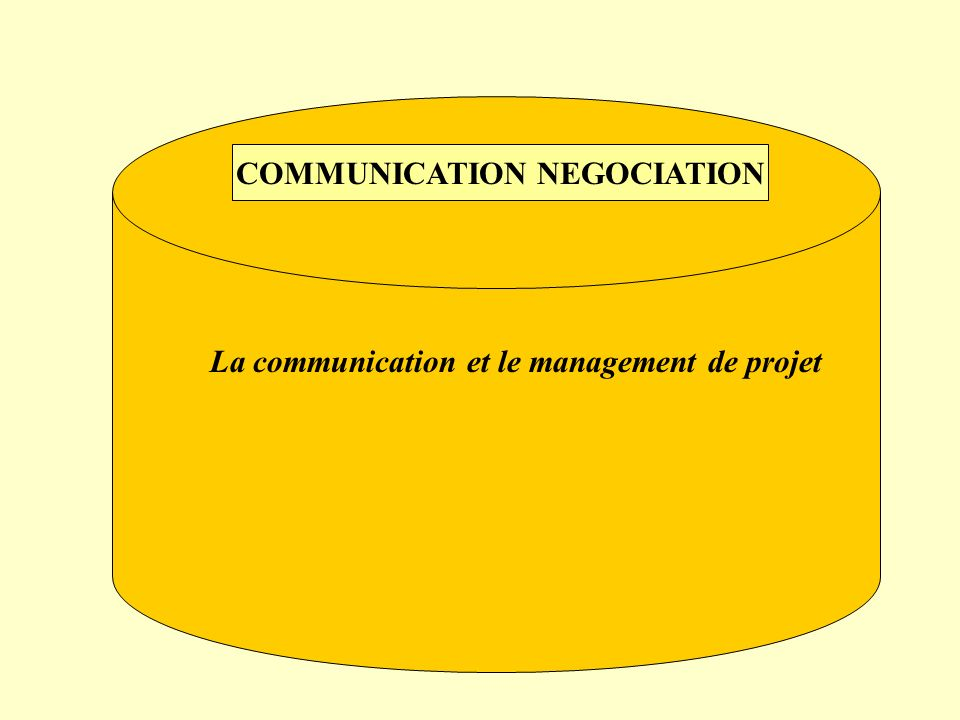 COMMUNICATION NEGOCIATION