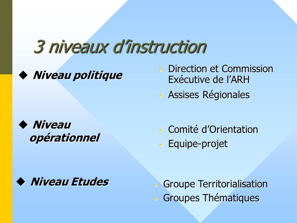 3 niveaux d'instruction