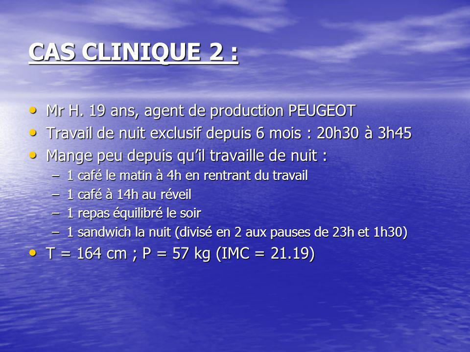 CAS CLINIQUE 2 : Mr H. 19 ans, agent de production PEUGEOT