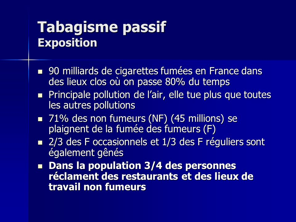 Tabagisme passif Exposition