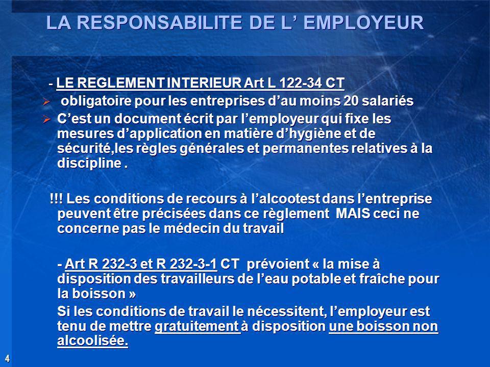 15ee90e6a36 4 LA RESPONSABILITE DE L  EMPLOYEUR - LE REGLEMENT INTERIEUR Art L CT obligatoire  pour les entreprises d au moins 20 salariés ...