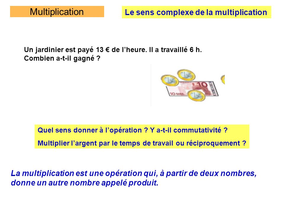 Multiplication Le sens complexe de la multiplication
