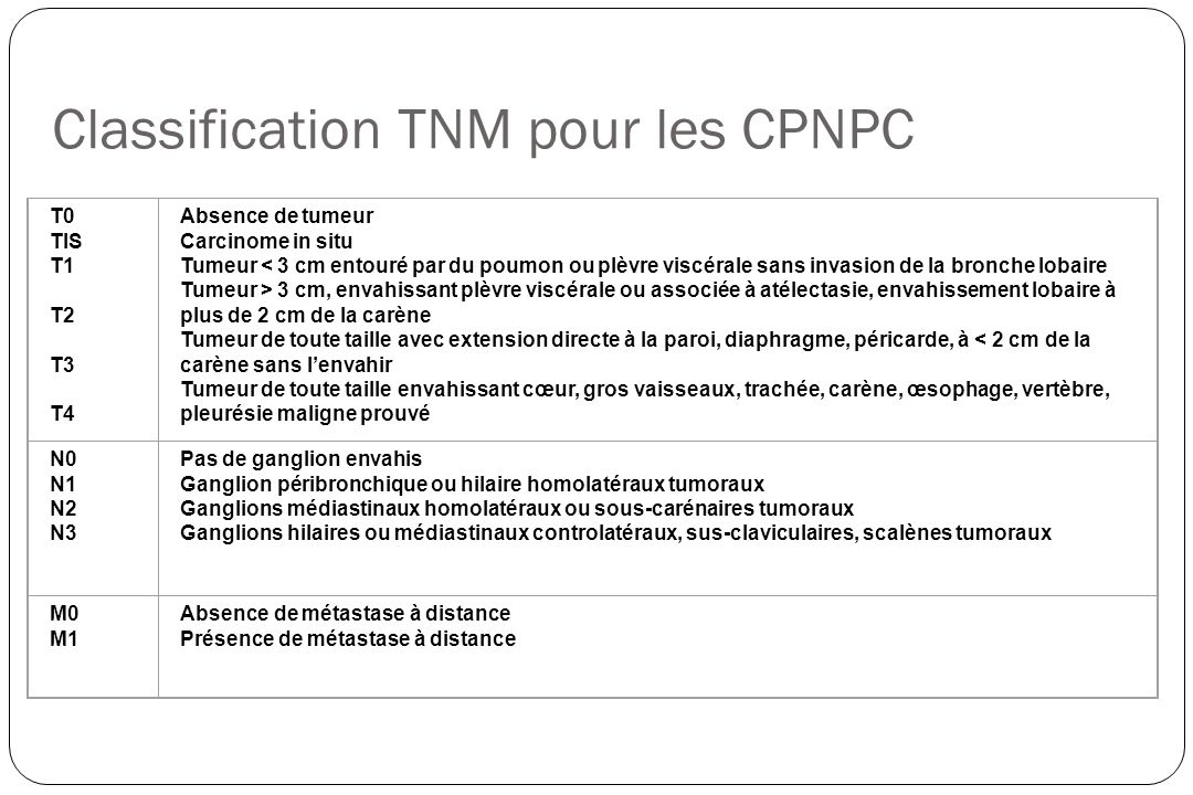 Classification TNM pour les CPNPC