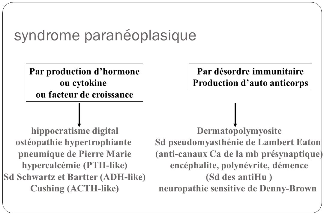 syndrome paranéoplasique