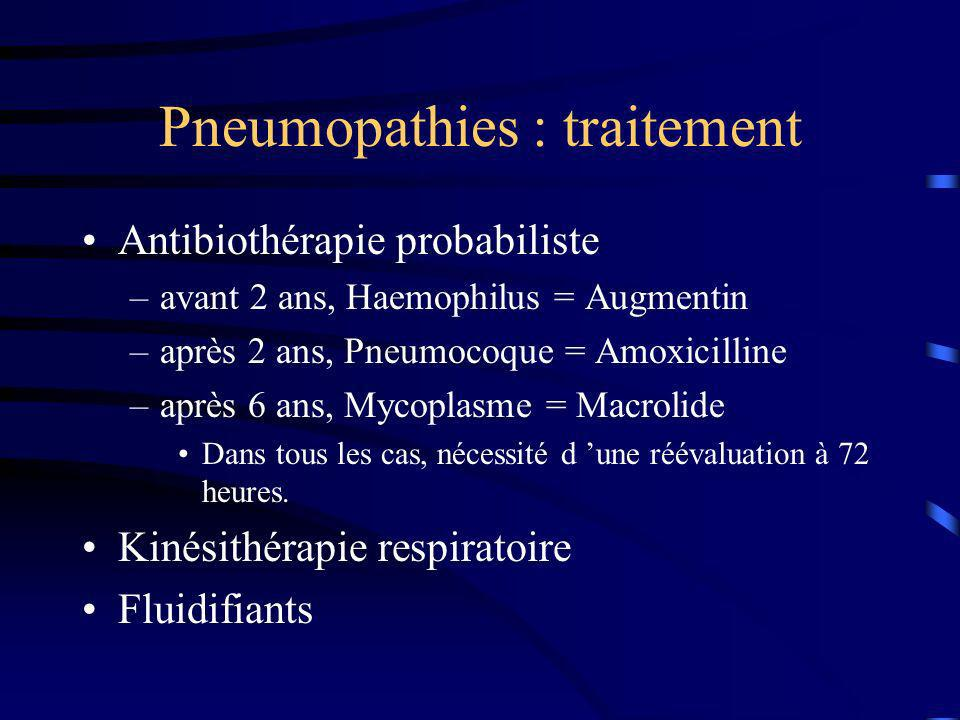 Pneumopathies : traitement