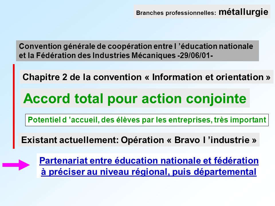 Accord total pour action conjointe