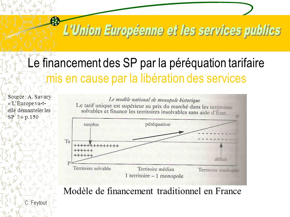 Modèle de financement traditionnel en France