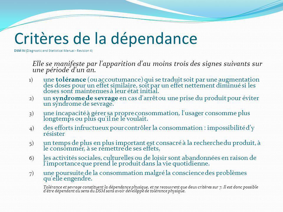 Critères de la dépendance DSM IV (Diagnostic and Statistical Manual - Revision 4)