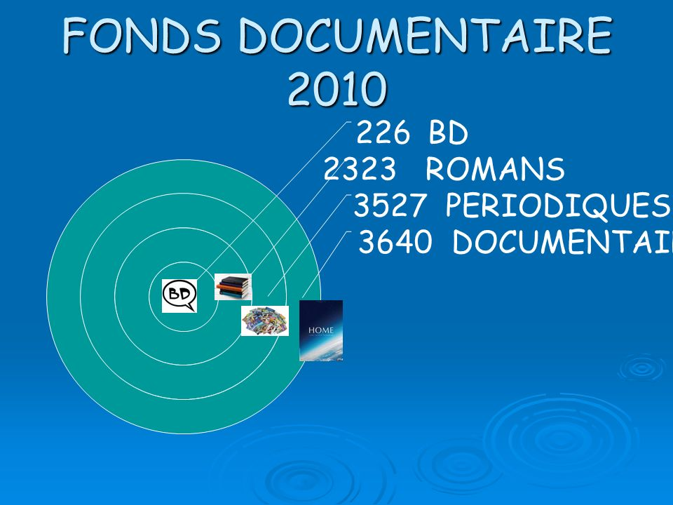 FONDS DOCUMENTAIRE 2010