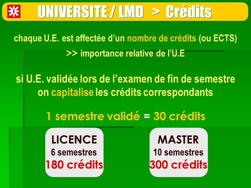 UNIVERSITE / LMD > Crédits
