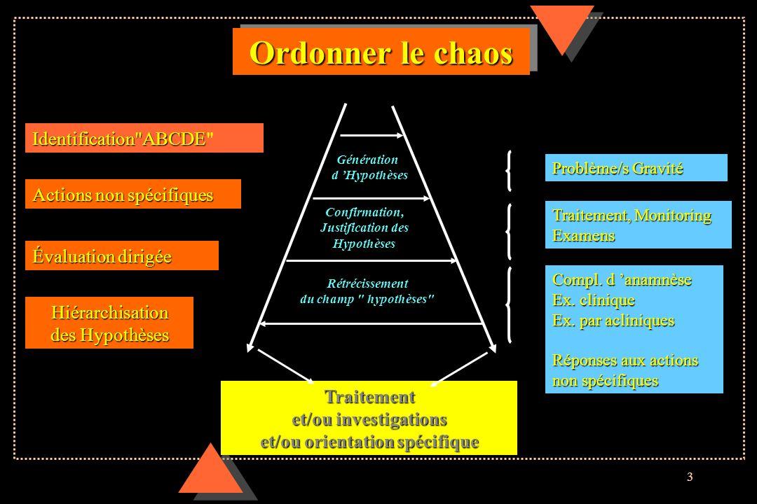 Urgences Abdominales et Décision Opératoire. - ppt télécharger