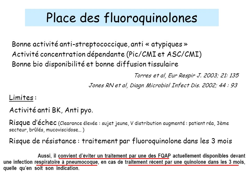 enterobacter aerogenes traitement efficace