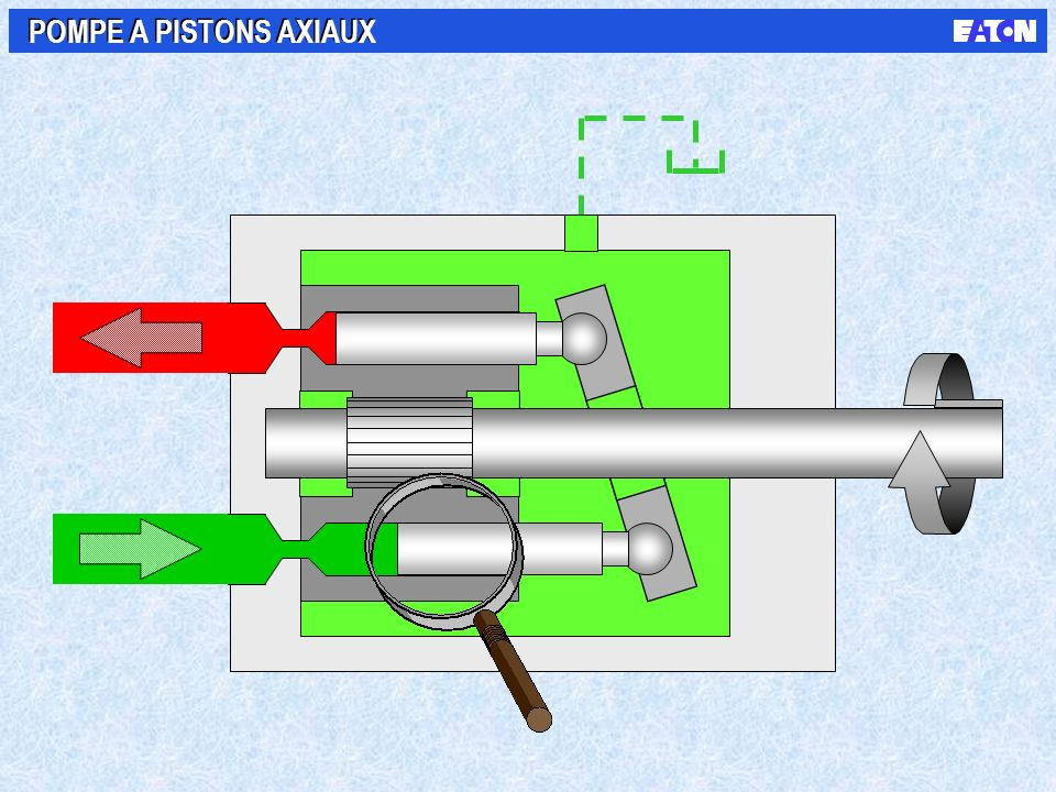 POMPE A PISTONS AXIAUX