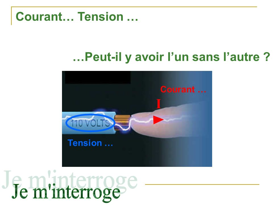 I Je m interroge Courant… Tension …