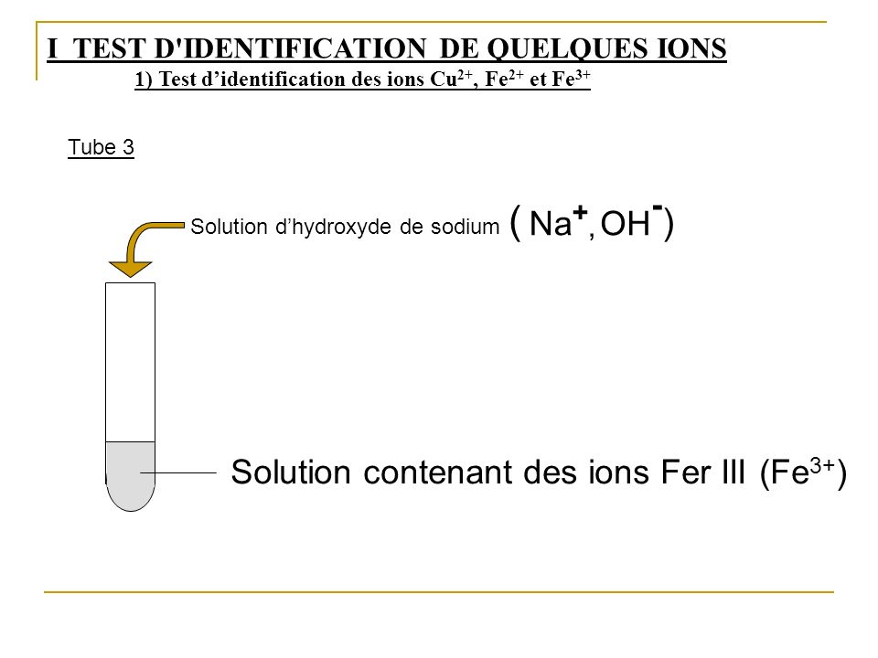 ( ) Na+ OH- Solution contenant des ions Fer III (Fe3+)