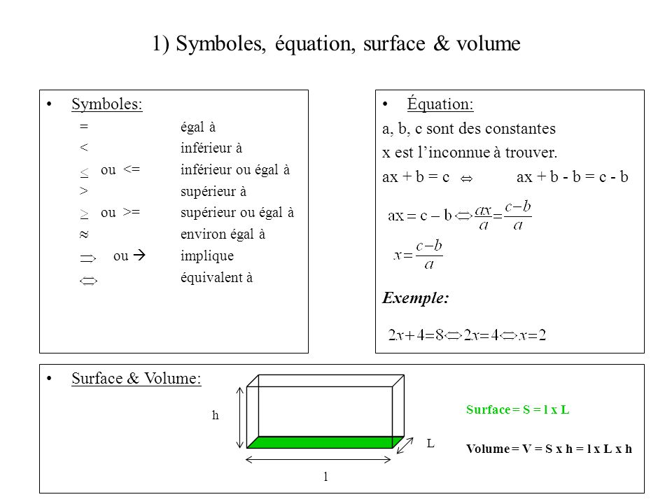 1) Symboles, équation, surface & volume