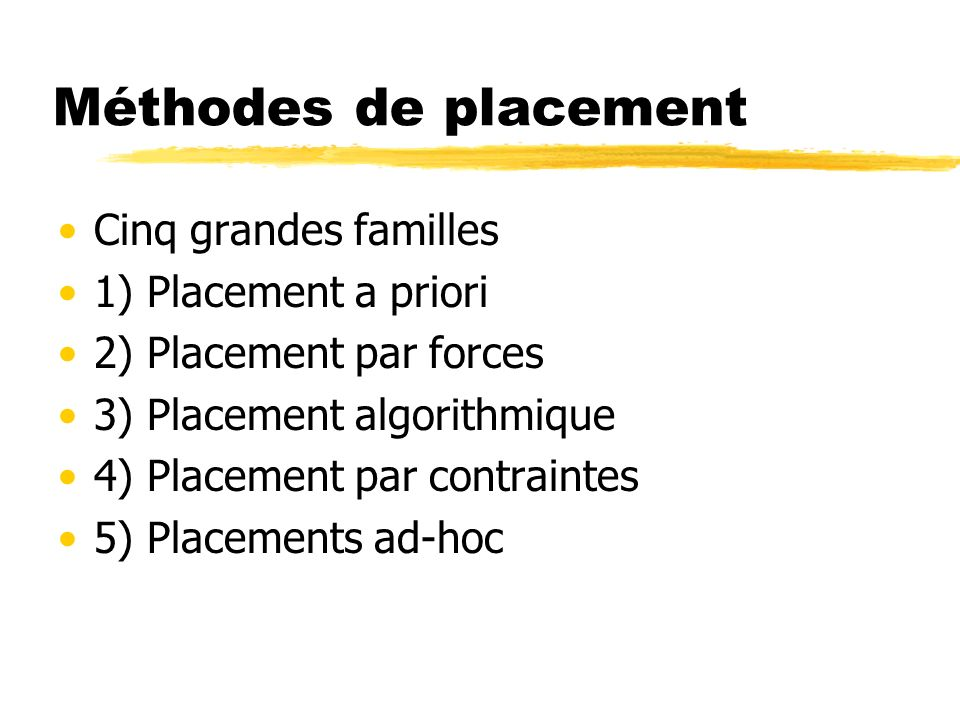 Méthodes de placement Cinq grandes familles 1) Placement a priori