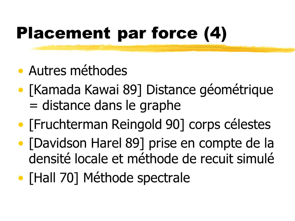 Placement par force (4) Autres méthodes