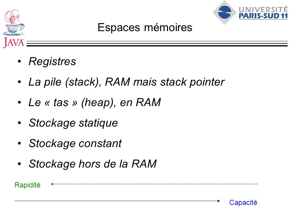 La pile (stack), RAM mais stack pointer Le « tas » (heap), en RAM