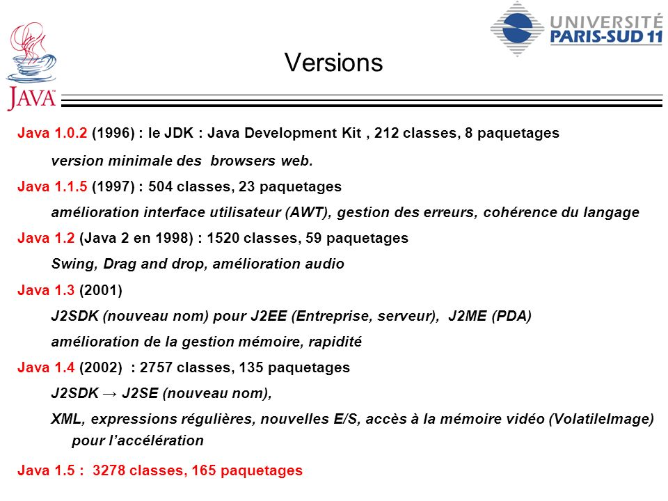Versions Java (1996) : le JDK : Java Development Kit , 212 classes, 8 paquetages. version minimale des browsers web.