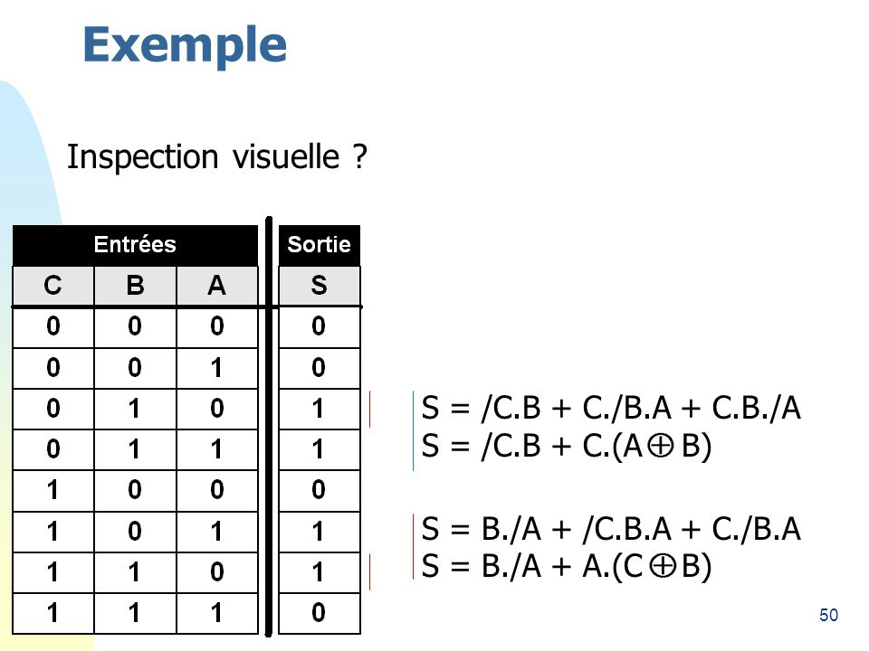 Exemple Inspection visuelle