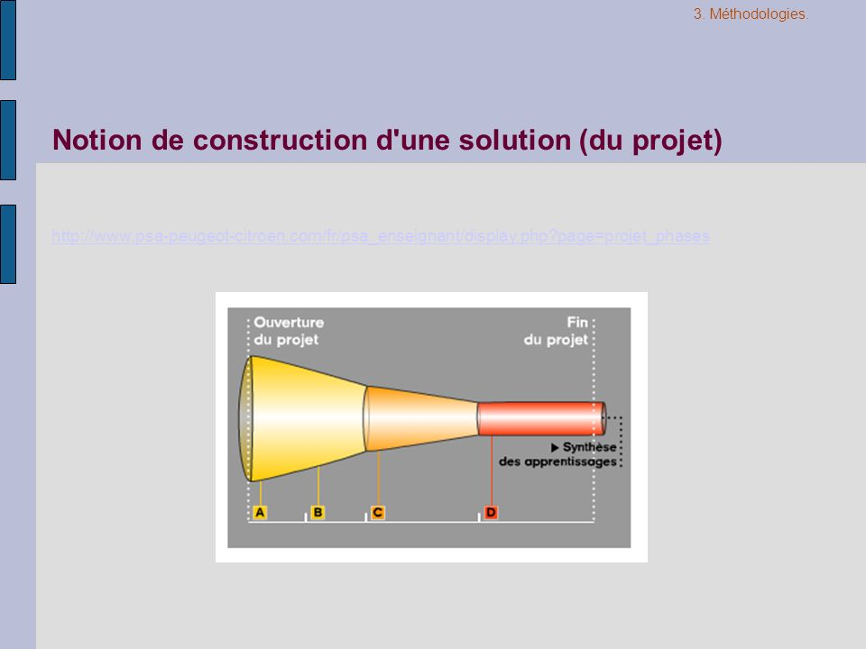 Notion de construction d une solution (du projet)