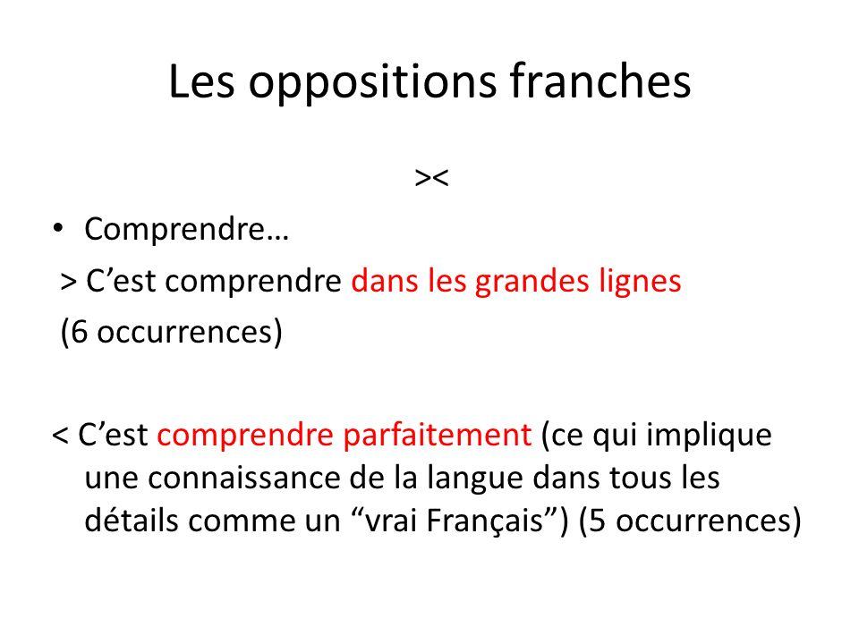 Les oppositions franches