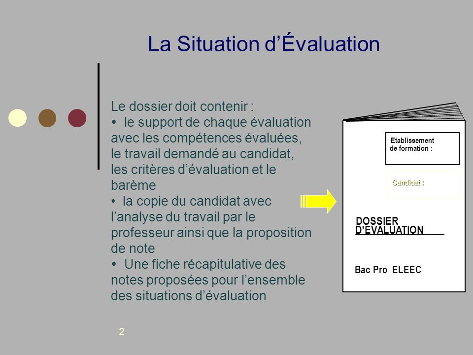 La Situation d'Évaluation