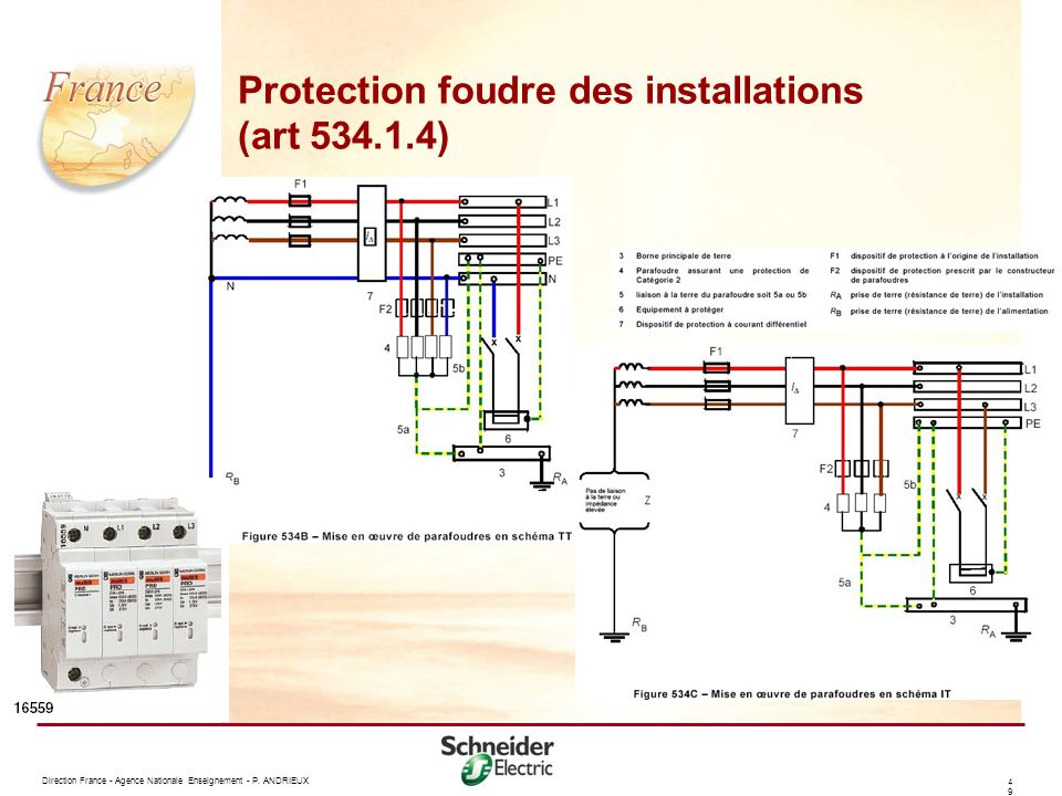 Protection foudre des installations (art 534.1.4)