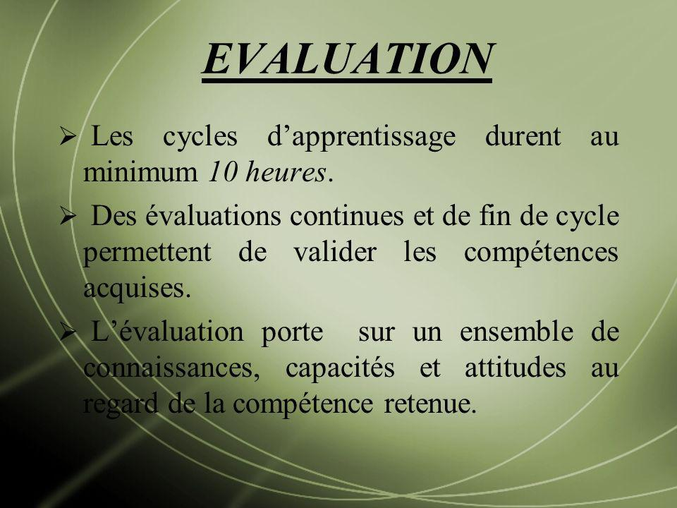 EVALUATION Les cycles d'apprentissage durent au minimum 10 heures.