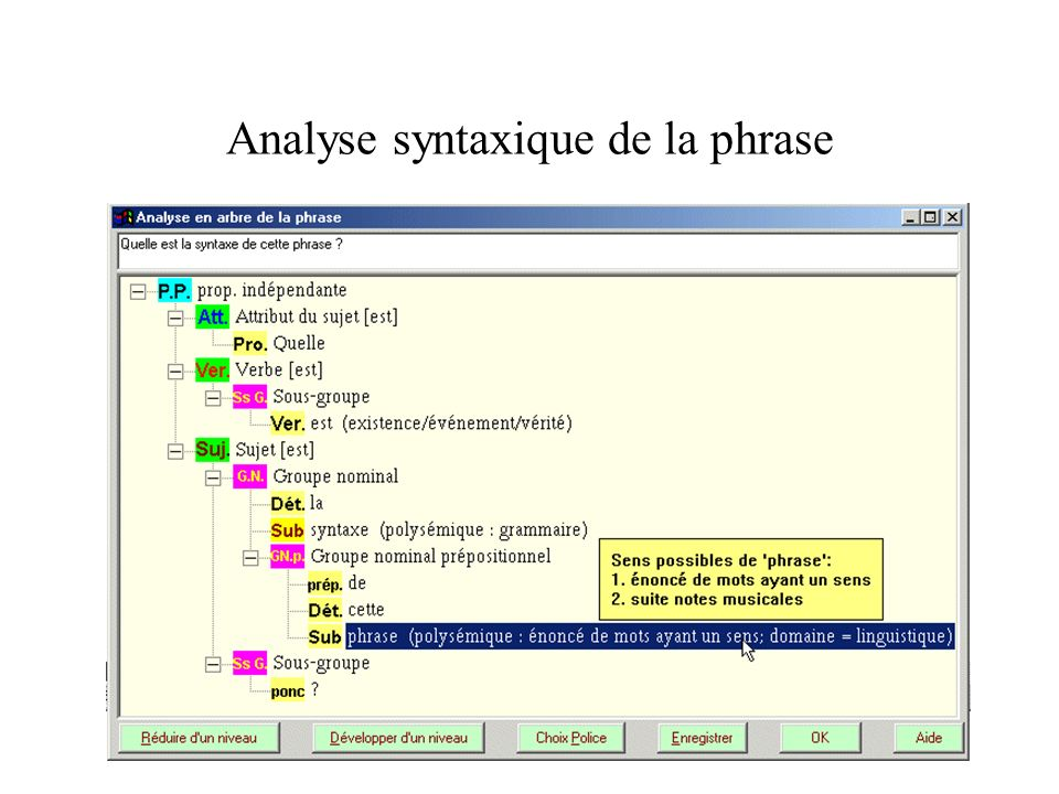 Analyse syntaxique de la phrase