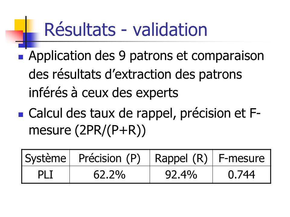 Résultats - validation