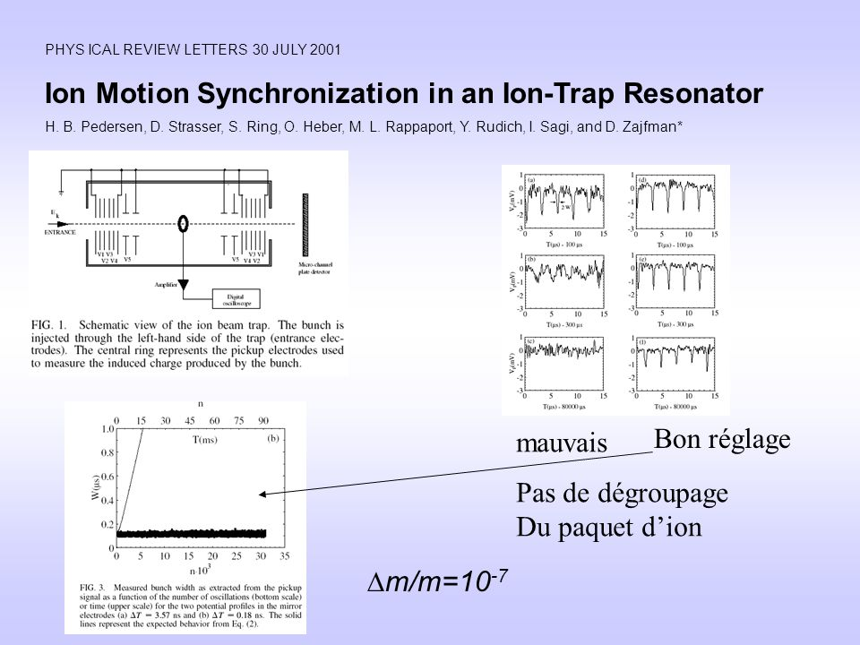 Ion Motion Synchronization in an Ion-Trap Resonator