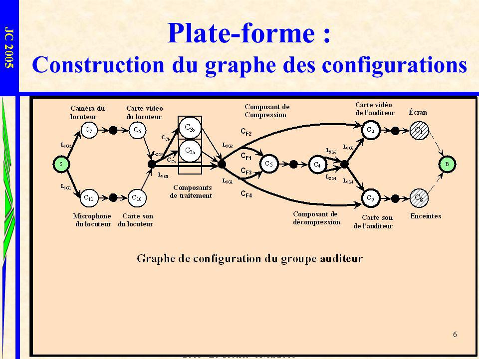 Plate-forme : Construction du graphe des configurations