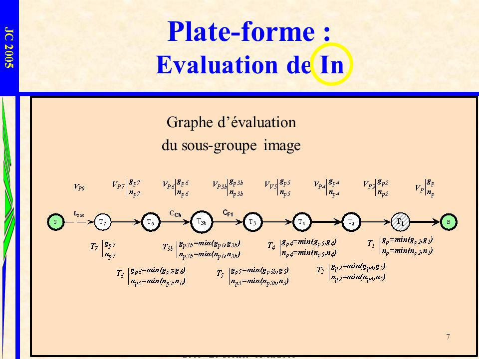 Plate-forme : Evaluation de In