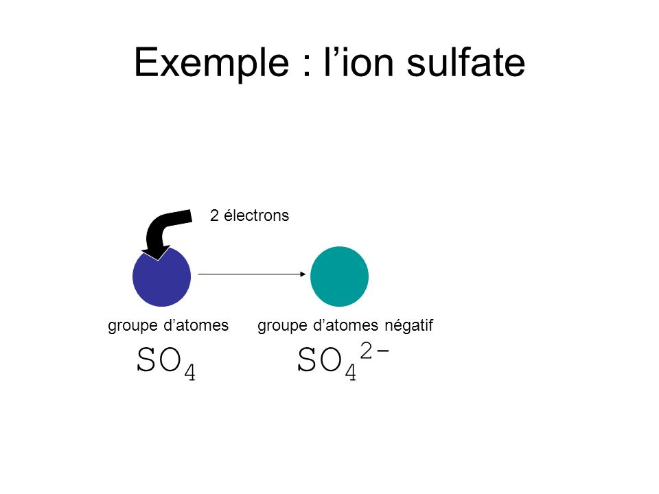 Exemple : l'ion sulfate