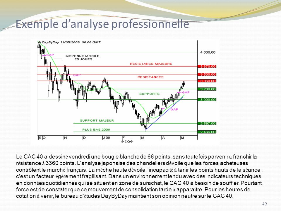 Exemple d'analyse professionnelle