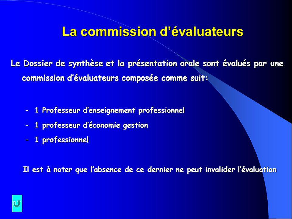 La commission d'évaluateurs