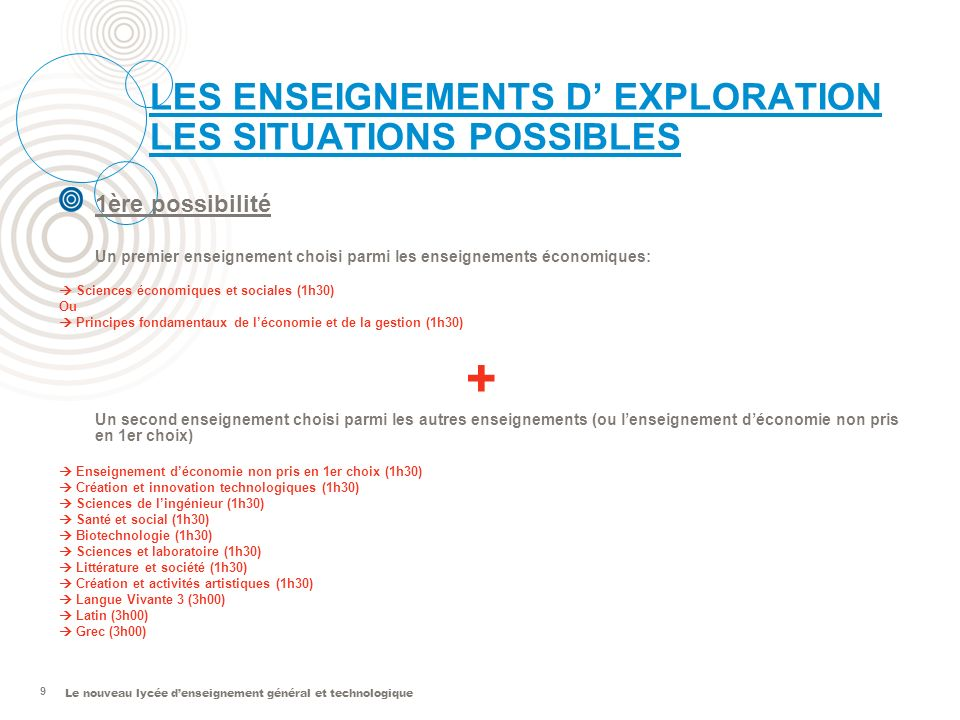 LES ENSEIGNEMENTS D' EXPLORATION LES SITUATIONS POSSIBLES