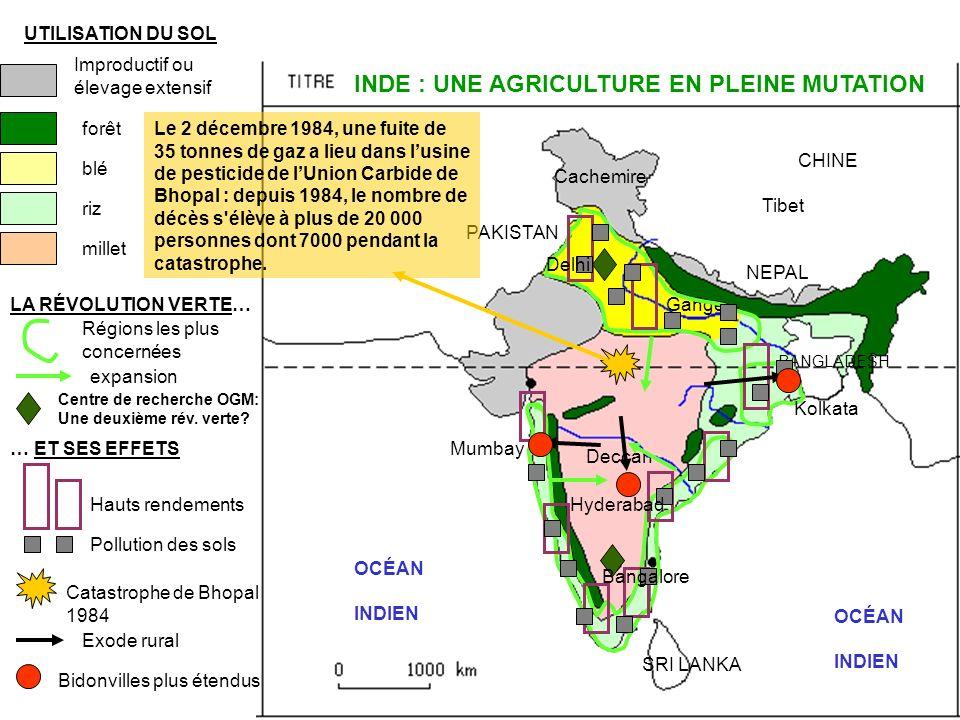 Carte Inde Nourrir Les Hommes.L Agriculture Indienne Ppt Video Online Telecharger
