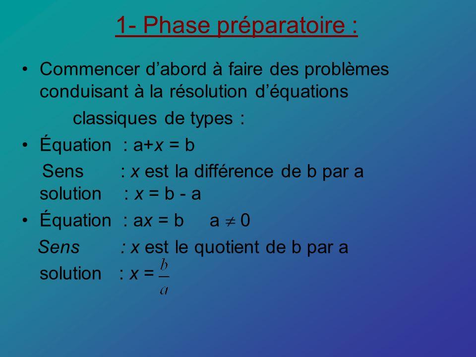 problèmes équation 4ème