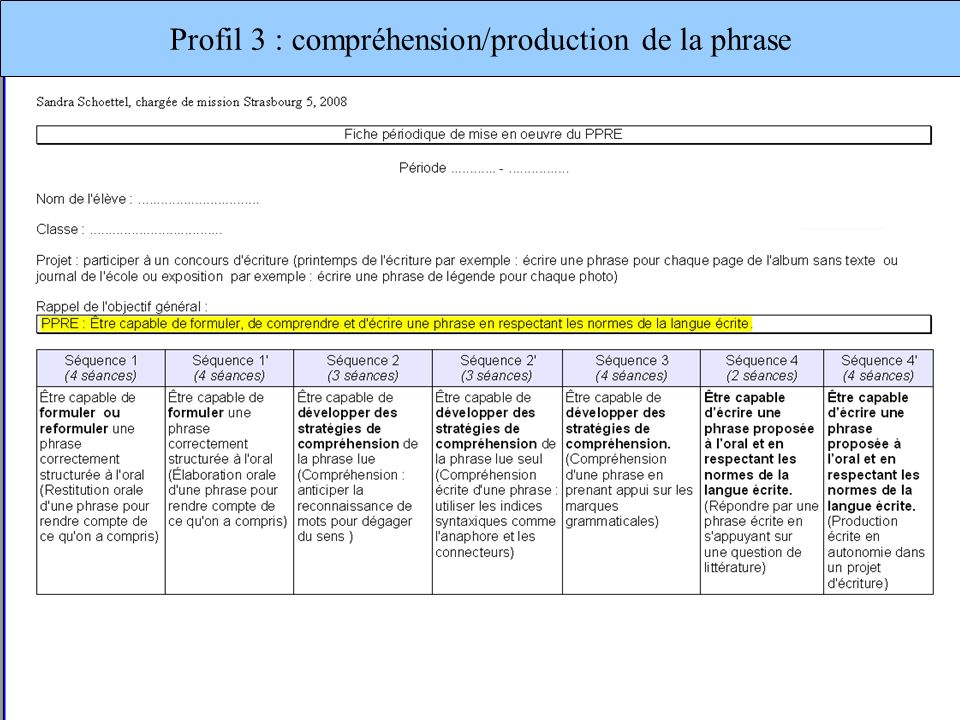 Profil 3 : compréhension/production de la phrase