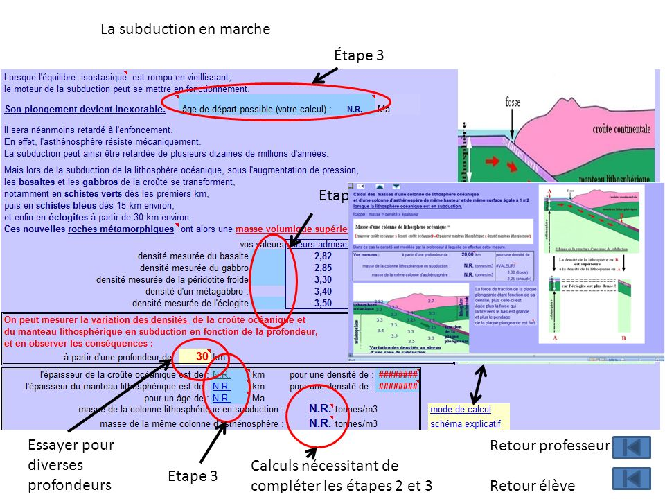 La subduction en marche