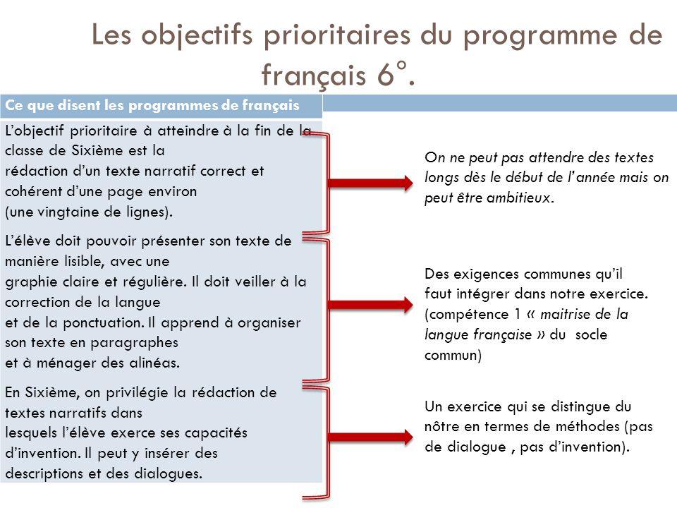 programme sixième français