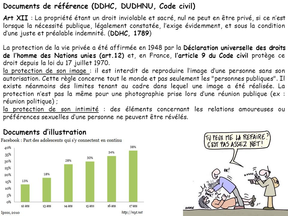 Documents de référence (DDHC, DUDHNU, Code civil)