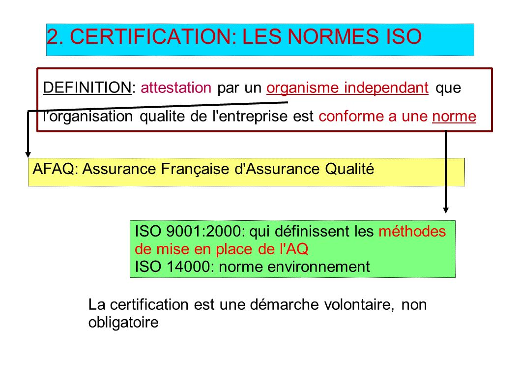 2. CERTIFICATION: LES NORMES ISO