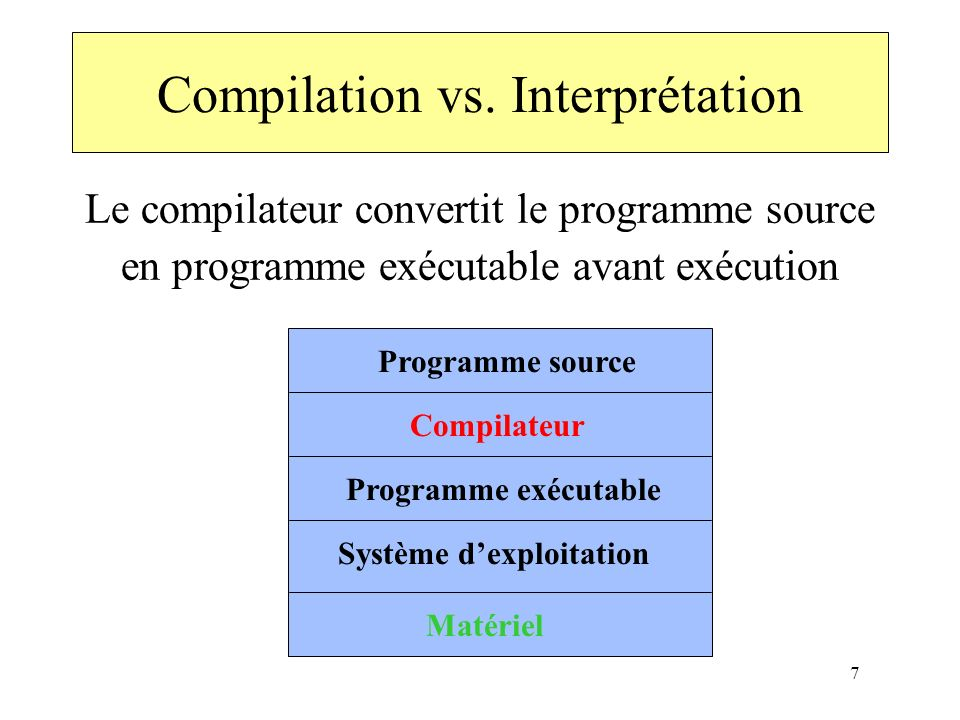 Compilation vs. Interprétation