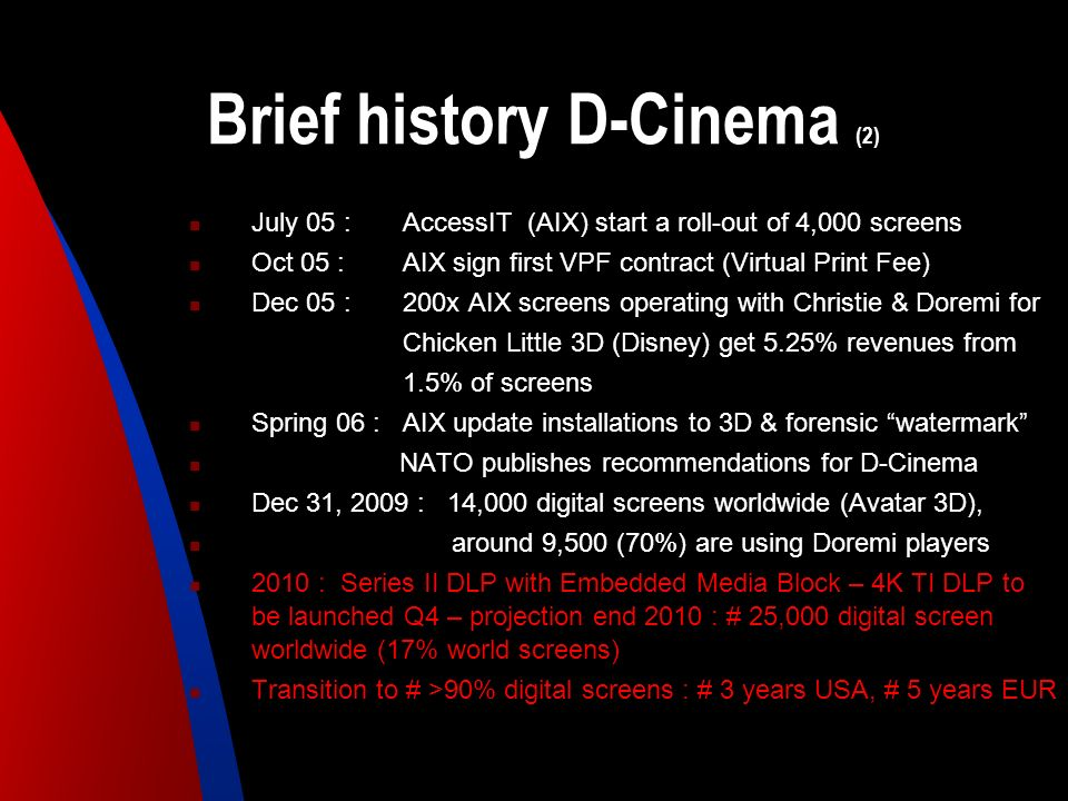 Brief history D-Cinema (2)