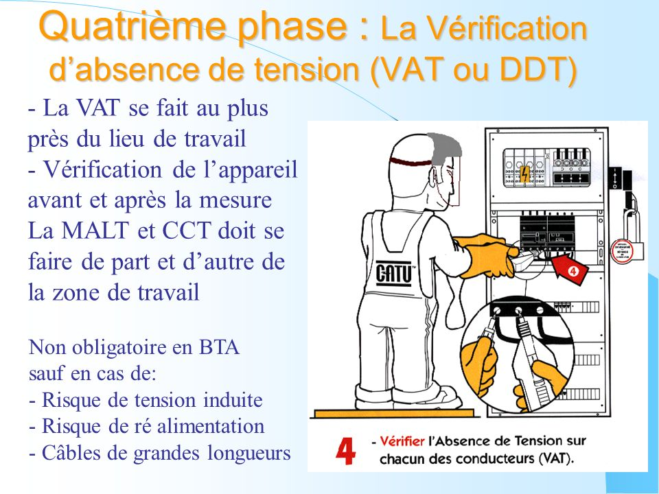 Quatrième phase : La Vérification d'absence de tension (VAT ou DDT)